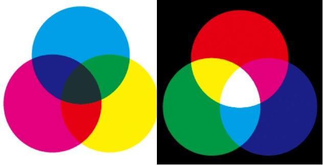 パソコンのモニタで見た色が実際プリントすると色が違って見える理由
